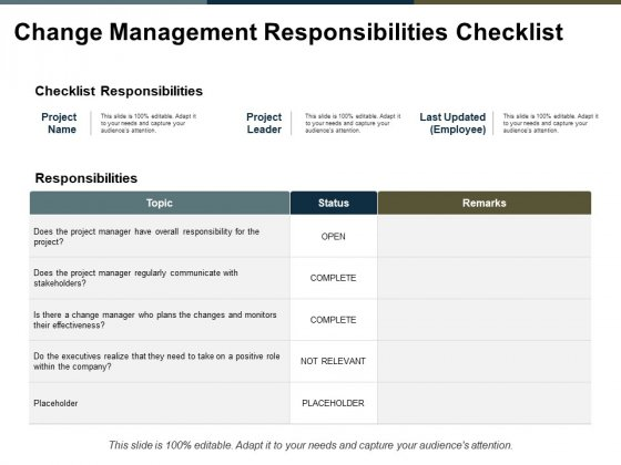 Change Management Responsibilities Checklist Ppt PowerPoint Presentation Pictures Graphics Download