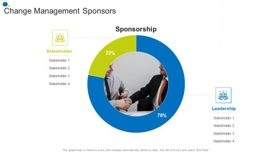 Change Management Sponsors Corporate Transformation Strategic Outline Structure PDF