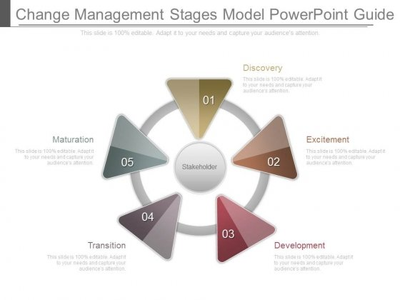 Change Management Stages Model Powerpoint Guide