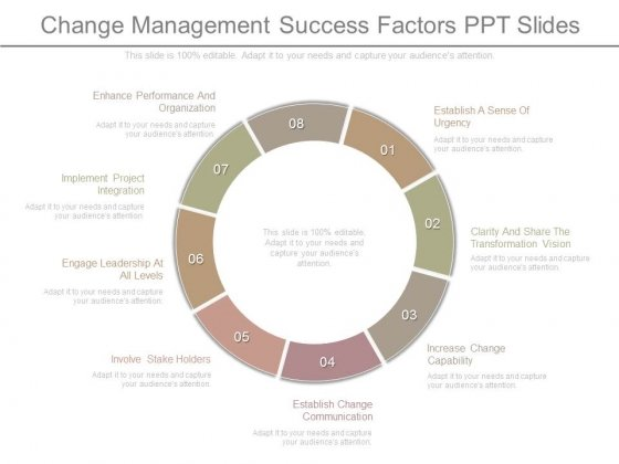 Change Management Success Factors Ppt Slides