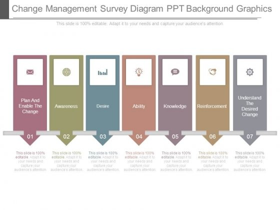 Change Management Survey Diagram Ppt Background Graphics