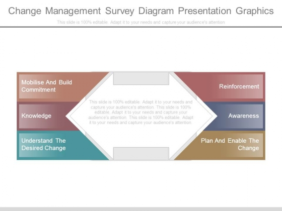 Change Management Survey Diagram Presentation Graphics