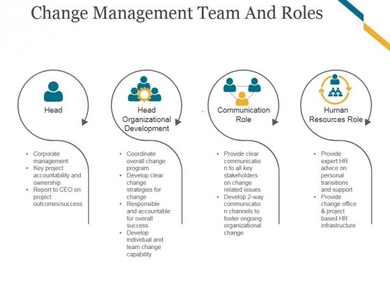Change Management Team And Roles Template 1 Ppt PowerPoint Presentation Show