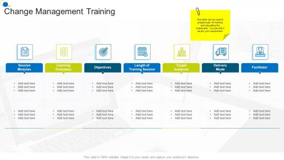 Change Management Training Corporate Transformation Strategic Outline Ideas PDF