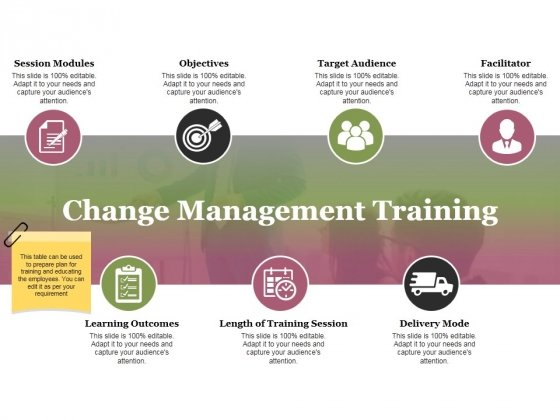 Change Management Training Ppt PowerPoint Presentation Inspiration