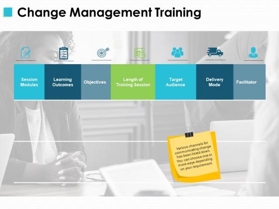Change Management Training Ppt Powerpoint Presentation Show Graphics Design Powerpoint Templates