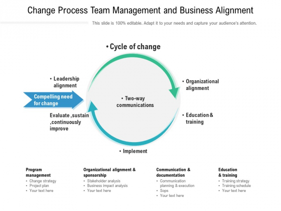 Change Process Team Management And Business Alignment Ppt PowerPoint Presentation Gallery Microsoft PDF