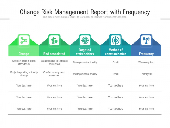 Change Risk Management Report With Frequency Ppt PowerPoint Presentation Show Slide Download PDF