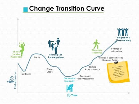 Change_Transition_Curve_Ppt_PowerPoint_Presentation_File_Information_Slide_1