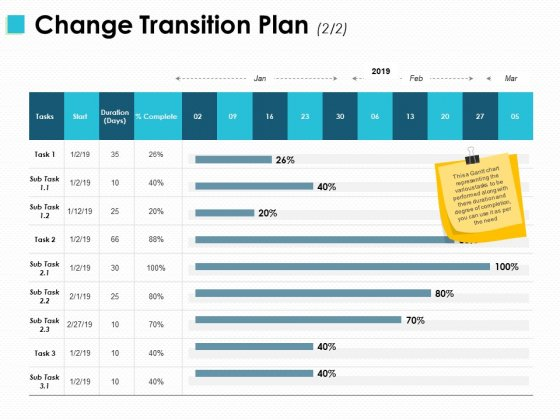 Change Transition Plan Compare Ppt PowerPoint Presentation File Rules