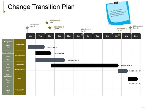 Change Transition Plan Template 1 Ppt PowerPoint Presentation Ideas Format