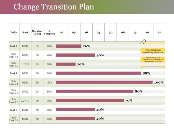 Change Transition Plan Template 1 Ppt Powerpoint
