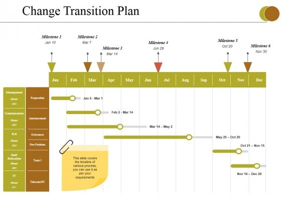 Change Transition Plan Template 1 Ppt PowerPoint Presentation Summary Rules
