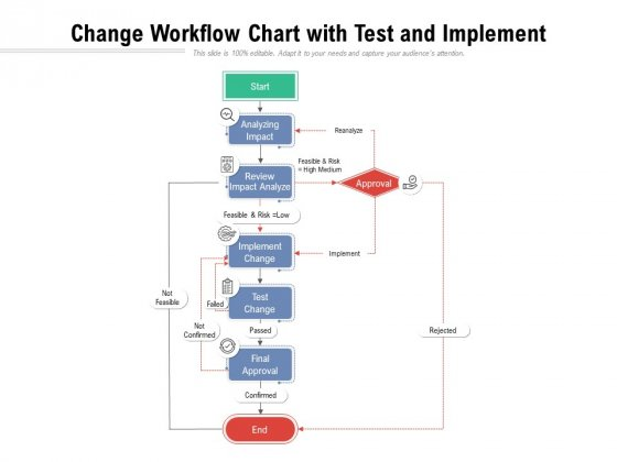 Change_Workflow_Chart_With_Test_And_Implement_Ppt_PowerPoint_Presentation_Gallery_Example_PDF_Slide_1