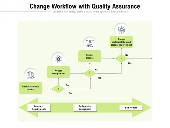 Change_Workflow_With_Quality_Assurance_Ppt_PowerPoint_Presentation_Gallery_Clipart_Images_PDF_Slide_1