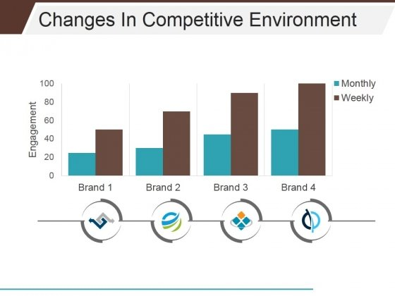 Changes In Competitive Environment Template 1 Ppt PowerPoint Presentation Icon Show