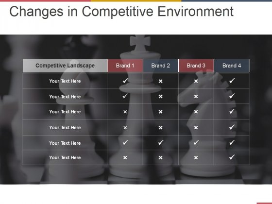 Changes In Competitive Environment Template 1 Ppt PowerPoint Presentation Summary Diagrams