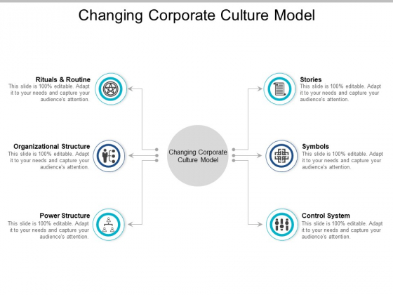 Changing Corporate Culture Model Ppt PowerPoint Presentation Pictures Slides