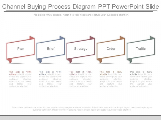 Channel Buying Process Diagram Ppt Powerpoint Slide