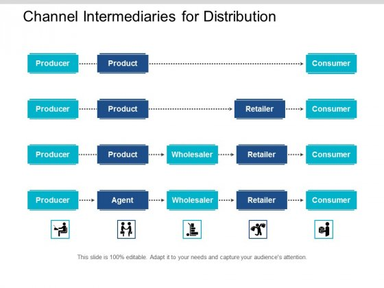 Channel Intermediaries For Distribution Ppt Powerpoint Presentation Gallery Shapes