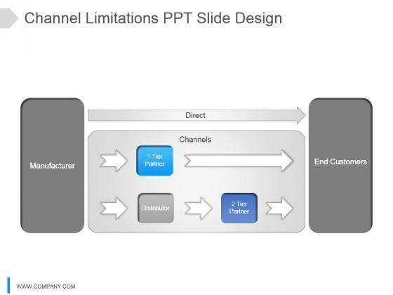 Channel Limitations Ppt Slide Design
