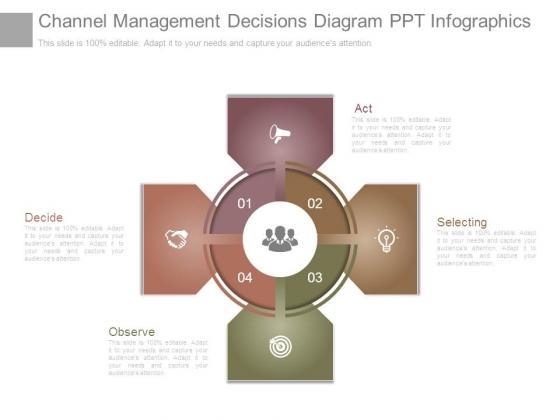 Channel Management Decisions Diagram Ppt Infographics