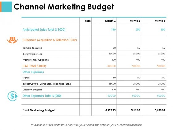 Channel Marketing Budget Sample Budget Ppt Ppt PowerPoint Presentation Gallery Designs Download