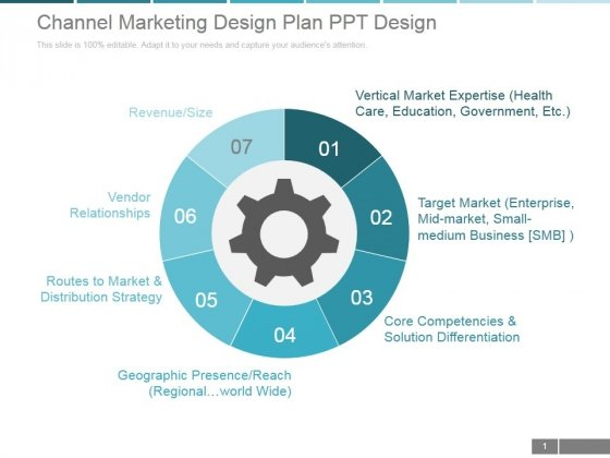 Channel Marketing Design Plan Ppt PowerPoint Presentation Styles
