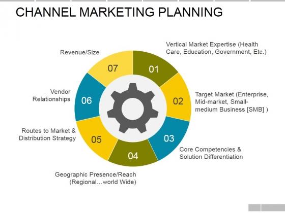 Channel Marketing Planning Ppt PowerPoint Presentation Icon Elements