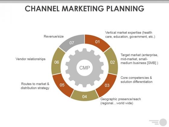 Channel Marketing Planning Ppt PowerPoint Presentation Portfolio Show