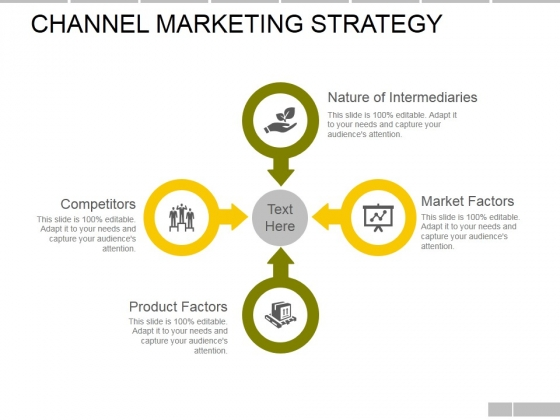 marketplace marketing and new intermediaries Marketplace channel structures describe the way a manufacturer or selling organization delivers products and services to its customers typical channel structures between business and consumer organizations are shown in figure 25.