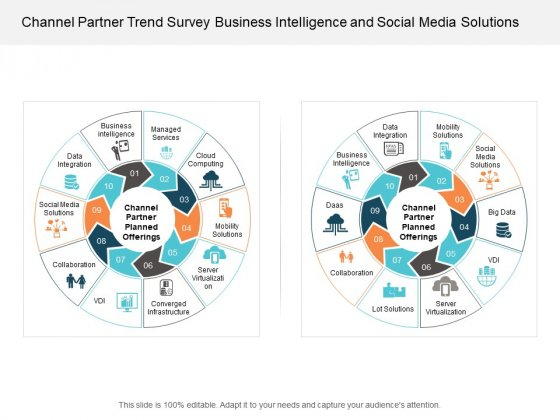 Channel Partner Trend Survey Business Intelligence And Social Media Solutions Ppt PowerPoint Presentation Layouts Gridlines