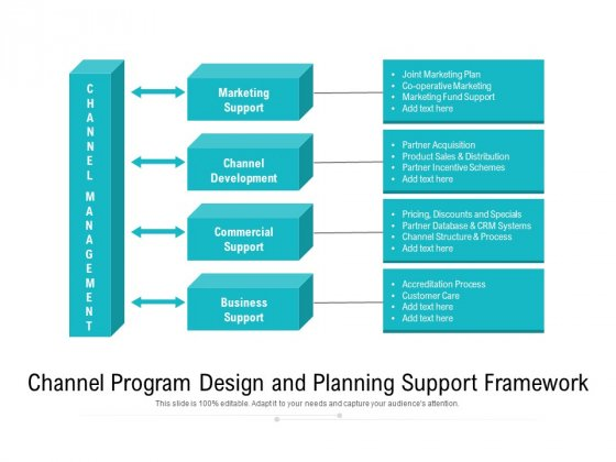 Channel Program Design And Planning Support Framework Ppt PowerPoint Presentation Inspiration Introduction PDF