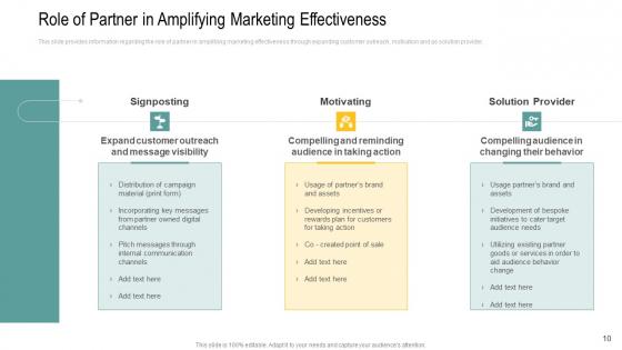 Channel_Retailer_Advertisement_Management_Ppt_PowerPoint_Presentation_Complete_Deck_With_Slides_Slide_10