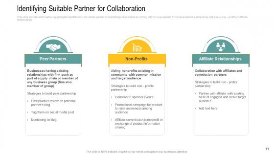 Channel_Retailer_Advertisement_Management_Ppt_PowerPoint_Presentation_Complete_Deck_With_Slides_Slide_11