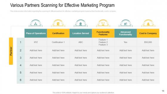 Channel_Retailer_Advertisement_Management_Ppt_PowerPoint_Presentation_Complete_Deck_With_Slides_Slide_16
