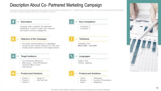 Channel_Retailer_Advertisement_Management_Ppt_PowerPoint_Presentation_Complete_Deck_With_Slides_Slide_18