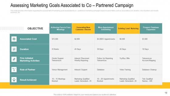 Channel_Retailer_Advertisement_Management_Ppt_PowerPoint_Presentation_Complete_Deck_With_Slides_Slide_19