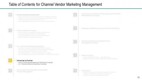Channel_Retailer_Advertisement_Management_Ppt_PowerPoint_Presentation_Complete_Deck_With_Slides_Slide_20