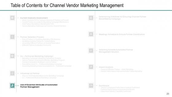 Channel_Retailer_Advertisement_Management_Ppt_PowerPoint_Presentation_Complete_Deck_With_Slides_Slide_23
