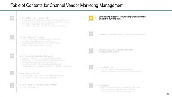 Channel_Retailer_Advertisement_Management_Ppt_PowerPoint_Presentation_Complete_Deck_With_Slides_Slide_25