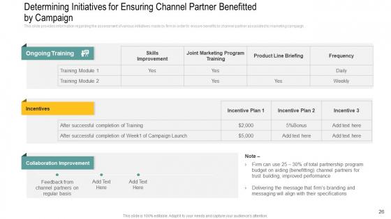 Channel_Retailer_Advertisement_Management_Ppt_PowerPoint_Presentation_Complete_Deck_With_Slides_Slide_26