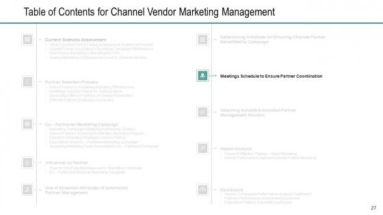 Channel_Retailer_Advertisement_Management_Ppt_PowerPoint_Presentation_Complete_Deck_With_Slides_Slide_27