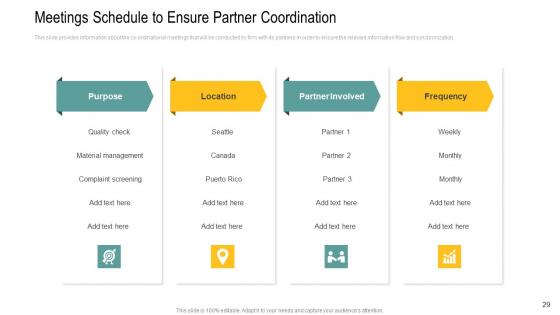 Channel_Retailer_Advertisement_Management_Ppt_PowerPoint_Presentation_Complete_Deck_With_Slides_Slide_29