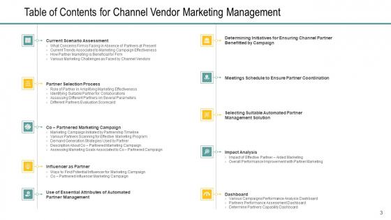 Channel_Retailer_Advertisement_Management_Ppt_PowerPoint_Presentation_Complete_Deck_With_Slides_Slide_3