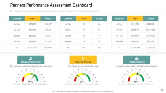 Channel_Retailer_Advertisement_Management_Ppt_PowerPoint_Presentation_Complete_Deck_With_Slides_Slide_37