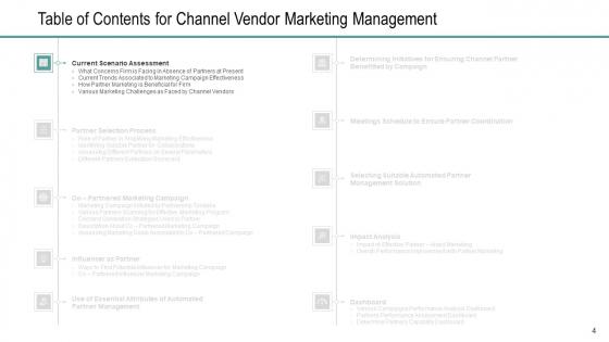 Channel_Retailer_Advertisement_Management_Ppt_PowerPoint_Presentation_Complete_Deck_With_Slides_Slide_4