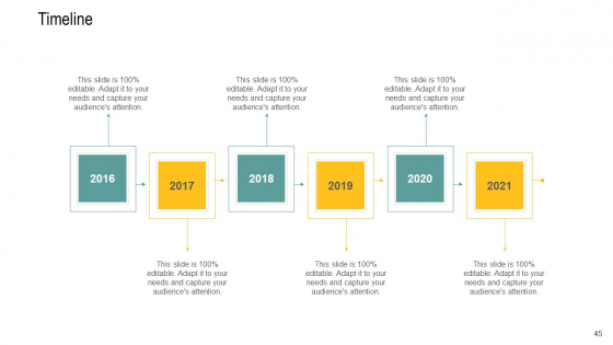 Channel_Retailer_Advertisement_Management_Ppt_PowerPoint_Presentation_Complete_Deck_With_Slides_Slide_45