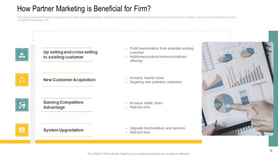 Channel_Retailer_Advertisement_Management_Ppt_PowerPoint_Presentation_Complete_Deck_With_Slides_Slide_6