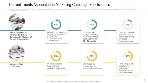 Channel_Retailer_Advertisement_Management_Ppt_PowerPoint_Presentation_Complete_Deck_With_Slides_Slide_7